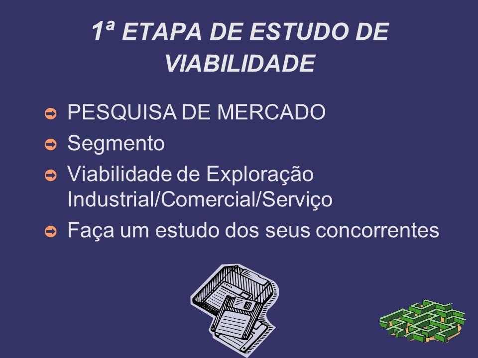 1ª ETAPA DE ESTUDO DE VIABILIDADE PESQUISA DE MERCADO Segmento Viabilidade de Exploração Industrial/Comercial/Serviço Faça um estudo dos seus concorre