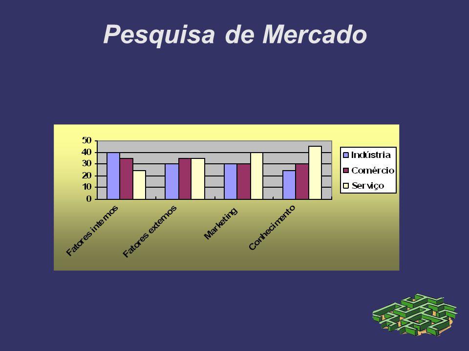BUSCA PRÉVIA DO NOME 2ª tapa RCPJ SOCIEDADE SIMPLES JUCERJA SOCIEDADE EMPRESÁRIA