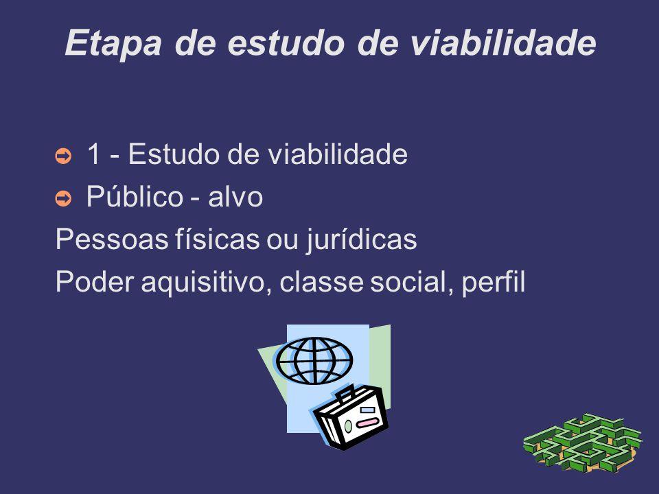 Etapa de estudo de viabilidade 1 - Estudo de viabilidade Público - alvo Pessoas físicas ou jurídicas Poder aquisitivo, classe social, perfil