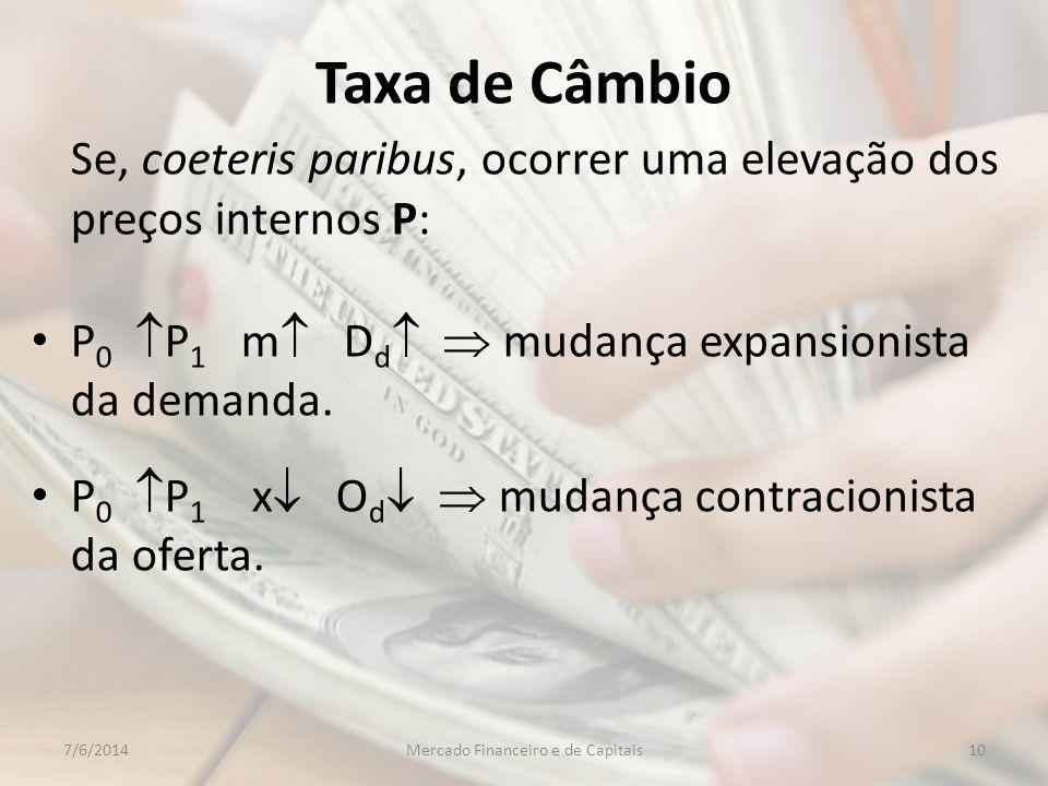 Taxa de Câmbio Se, coeteris paribus, ocorrer uma elevação dos preços internos P: P 0 P 1 m D d mudança expansionista da demanda.