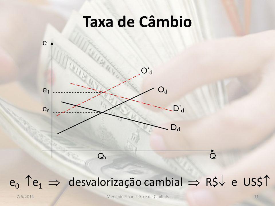 Taxa de Câmbio e 0 e 1 desvalorização cambial R$ e US$ 117/6/2014Mercado Financeiro e de Capitais