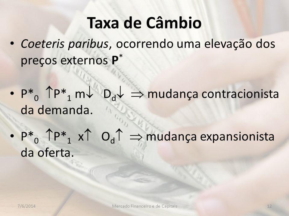 Taxa de Câmbio Coeteris paribus, ocorrendo uma elevação dos preços externos P * P* 0 P* 1 m D d mudança contracionista da demanda.