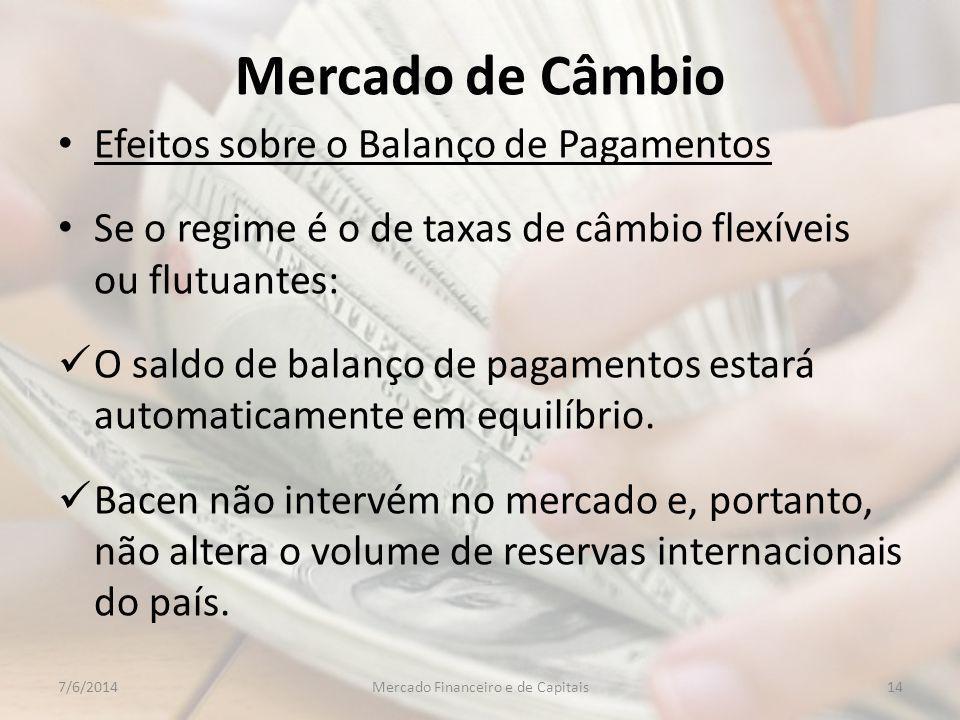 Mercado de Câmbio Efeitos sobre o Balanço de Pagamentos Se o regime é o de taxas de câmbio flexíveis ou flutuantes: O saldo de balanço de pagamentos estará automaticamente em equilíbrio.