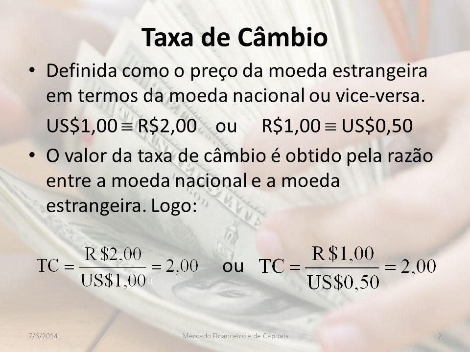 Taxa de Câmbio Definida como o preço da moeda estrangeira em termos da moeda nacional ou vice-versa.