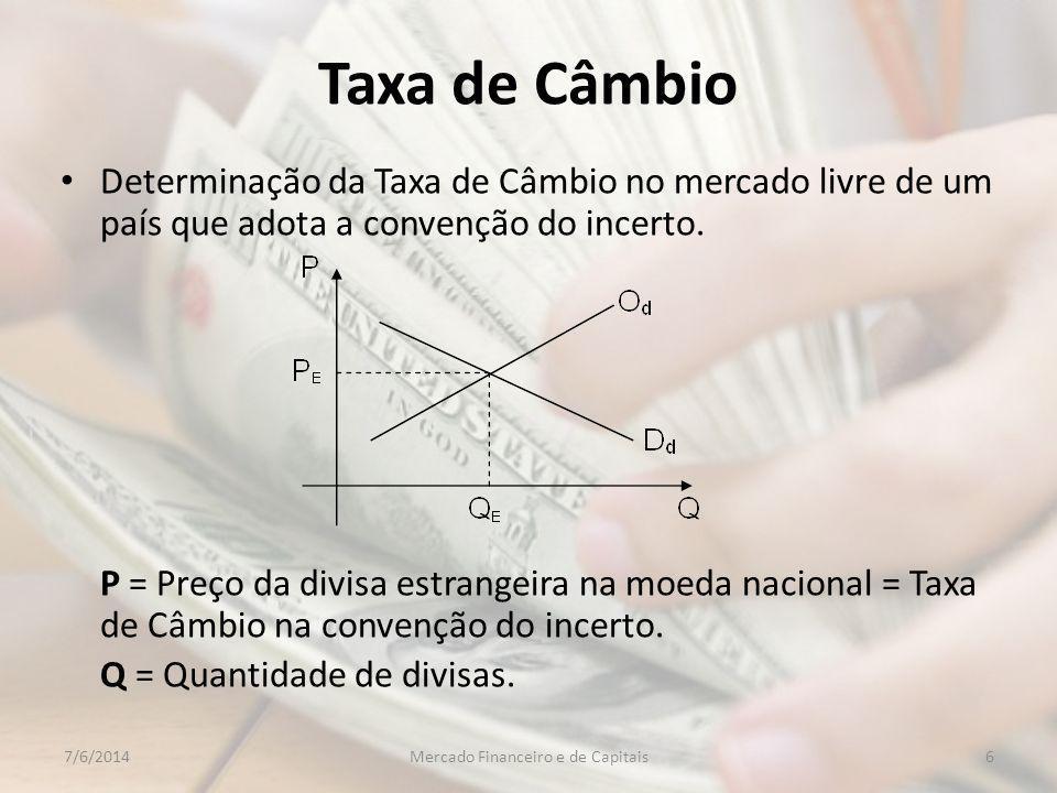 Taxa de Câmbio Determinação da Taxa de Câmbio no mercado livre de um país que adota a convenção do incerto.