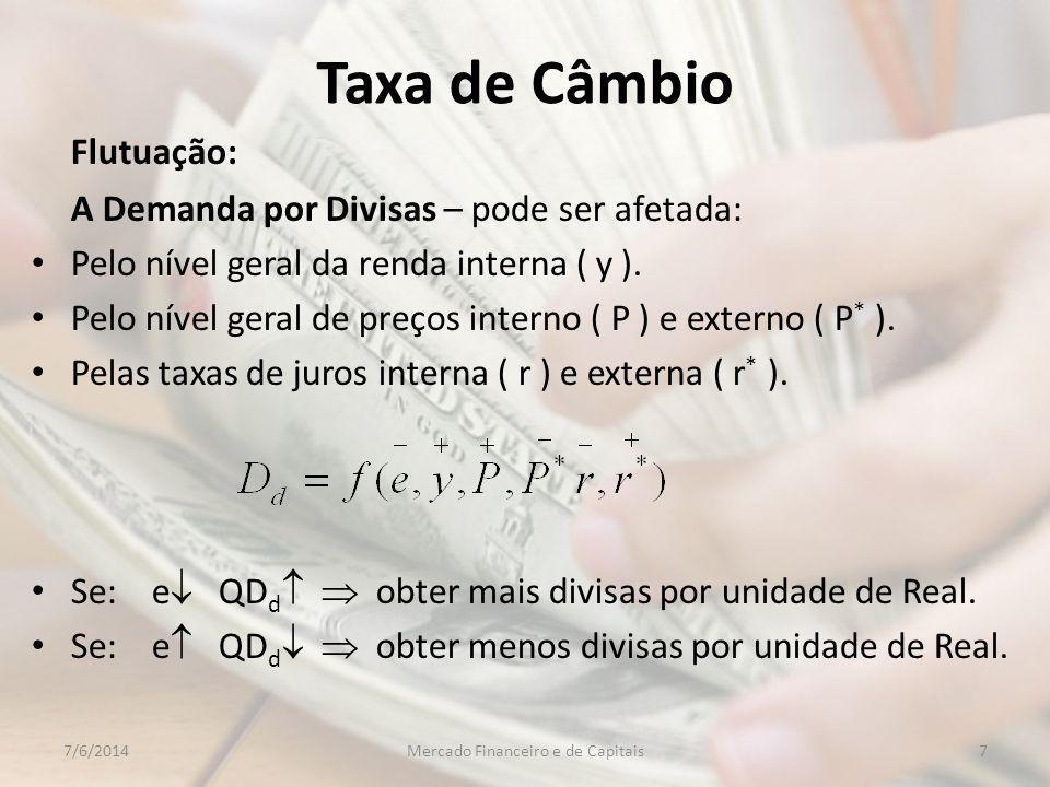 Taxa de Câmbio Flutuação: A Demanda por Divisas – pode ser afetada: Pelo nível geral da renda interna ( y ).