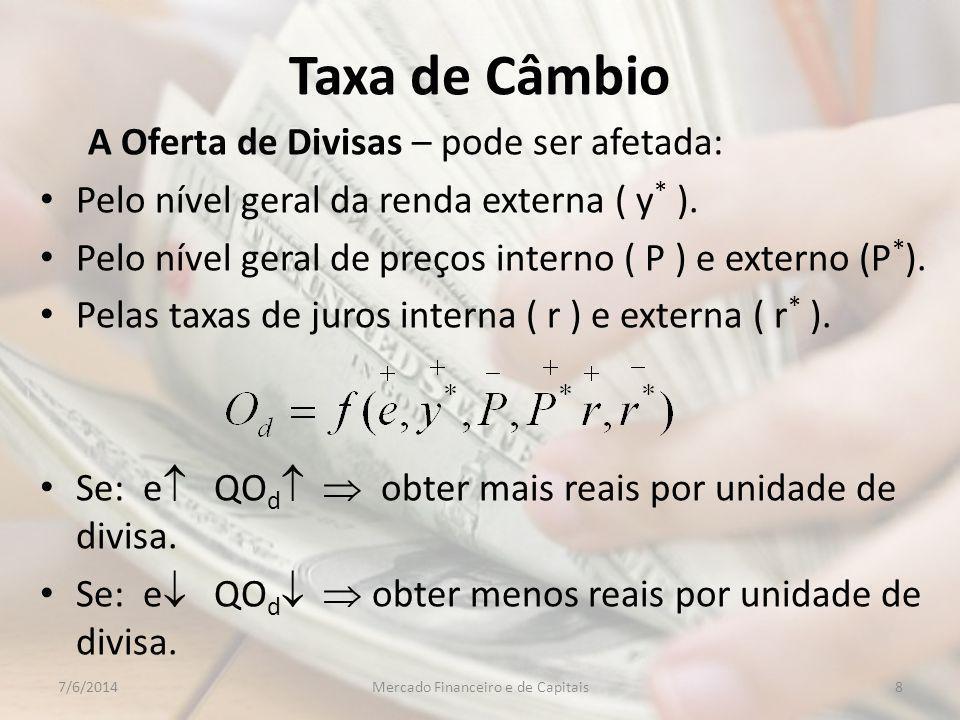 Taxa de Câmbio A Oferta de Divisas – pode ser afetada: Pelo nível geral da renda externa ( y * ).