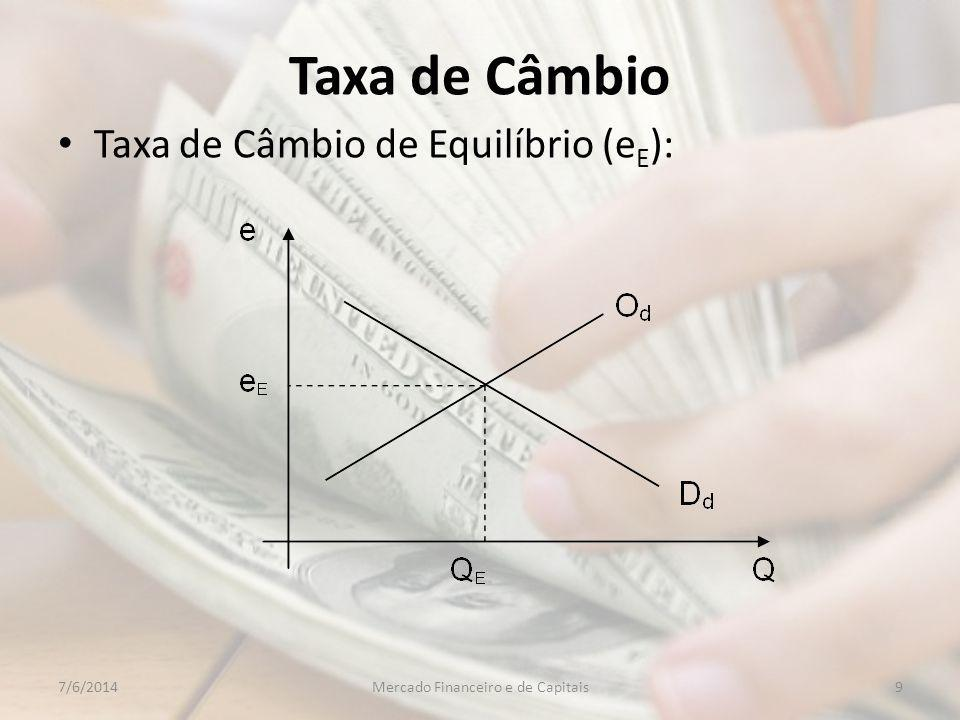 Taxa de Câmbio Taxa de Câmbio de Equilíbrio (e E ): 97/6/2014Mercado Financeiro e de Capitais