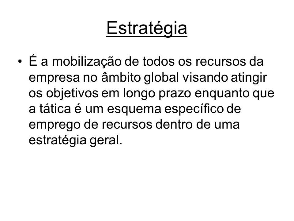 Estratégia É a mobilização de todos os recursos da empresa no âmbito global visando atingir os objetivos em longo prazo enquanto que a tática é um esq