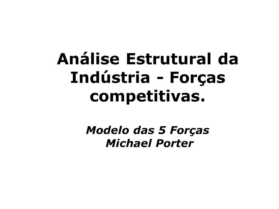 Análise Estrutural da Indústria - Forças competitivas. Modelo das 5 Forças Michael Porter