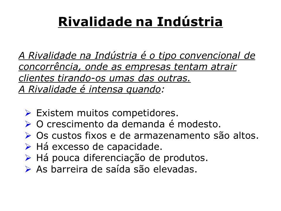 A Rivalidade na Indústria é o tipo convencional de concorrência, onde as empresas tentam atrair clientes tirando-os umas das outras. A Rivalidade é in