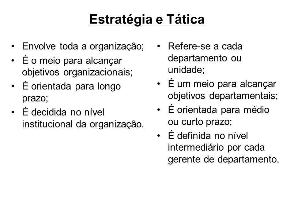 Estratégia e Tática Envolve toda a organização; É o meio para alcançar objetivos organizacionais; É orientada para longo prazo; É decidida no nível in