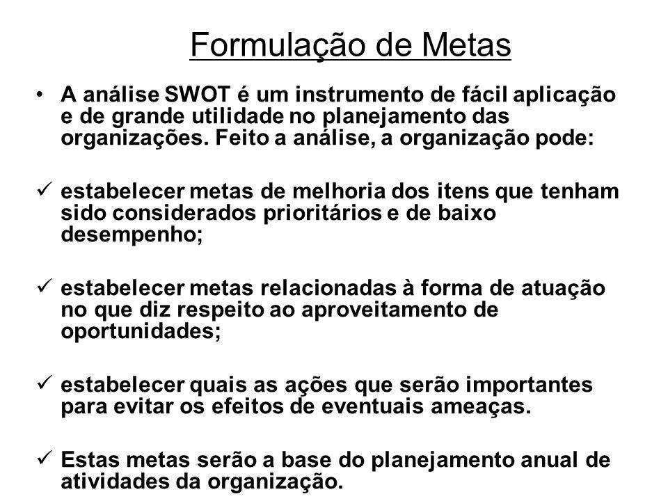 Formulação de Metas A análise SWOT é um instrumento de fácil aplicação e de grande utilidade no planejamento das organizações. Feito a análise, a orga