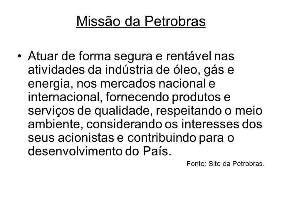 Missão da Petrobras Atuar de forma segura e rentável nas atividades da indústria de óleo, gás e energia, nos mercados nacional e internacional, fornec