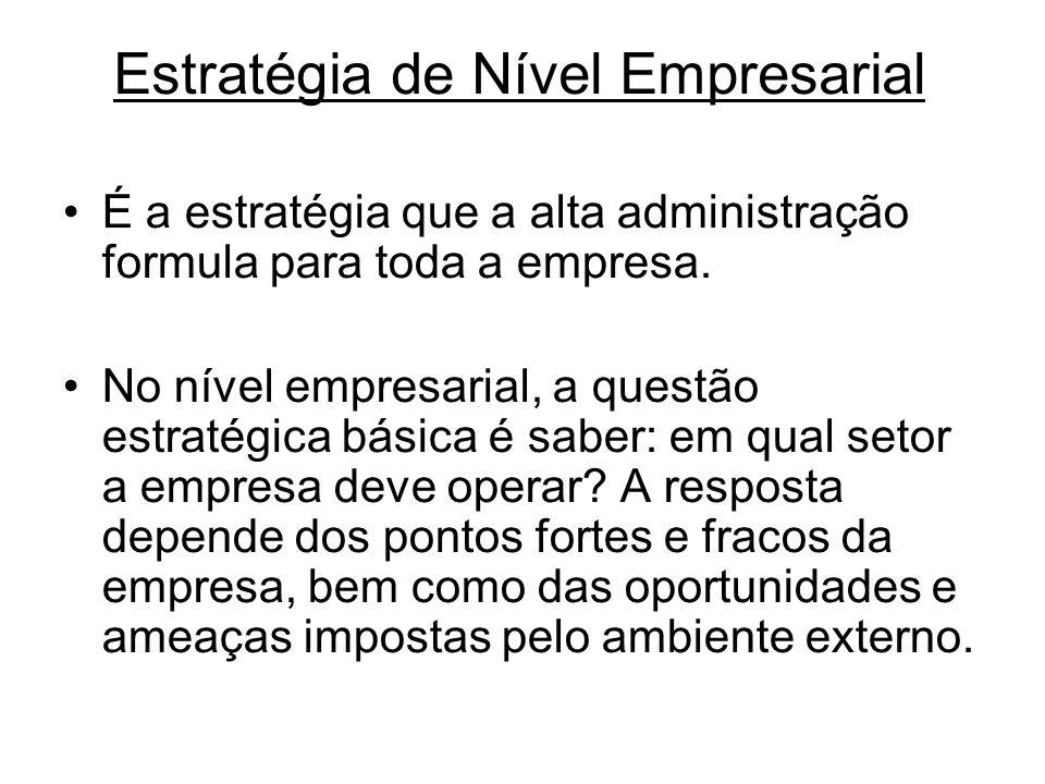 Estratégia de Nível Empresarial É a estratégia que a alta administração formula para toda a empresa. No nível empresarial, a questão estratégica básic