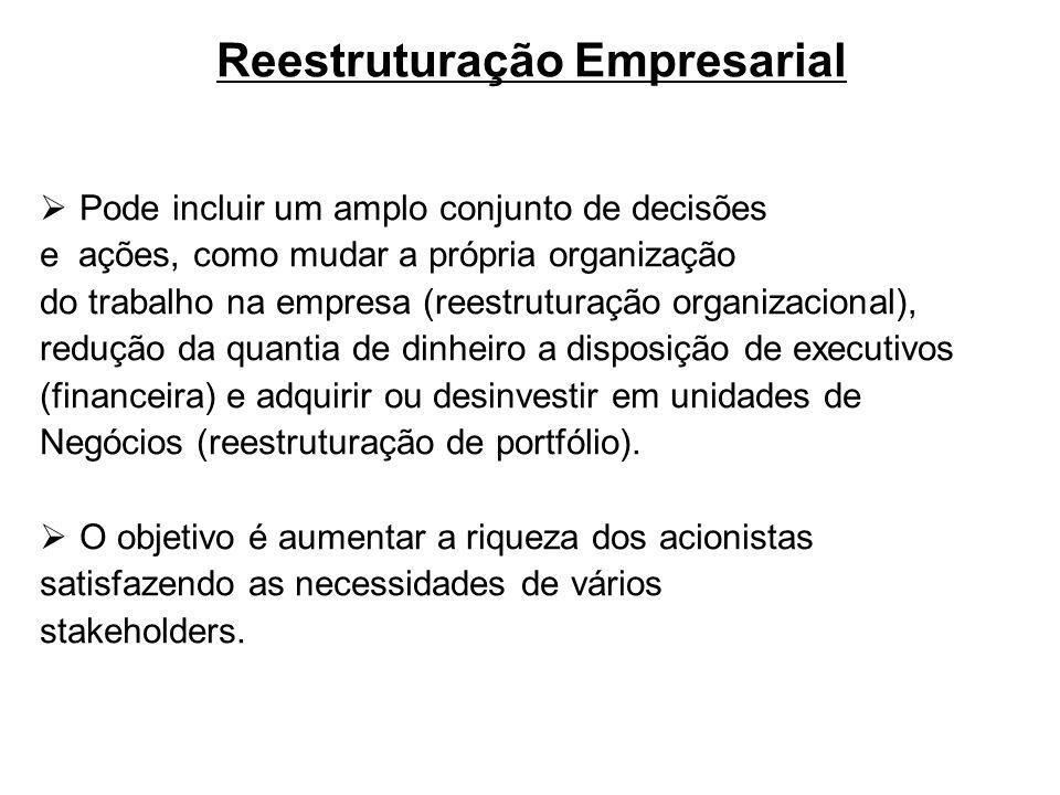 Reestruturação Empresarial Pode incluir um amplo conjunto de decisões e ações, como mudar a própria organização do trabalho na empresa (reestruturação
