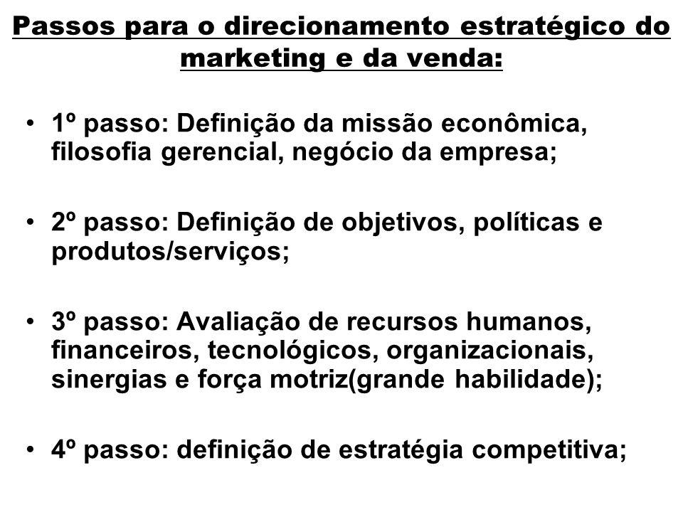 Passos para o direcionamento estratégico do marketing e da venda: 1º passo: Definição da missão econômica, filosofia gerencial, negócio da empresa; 2º
