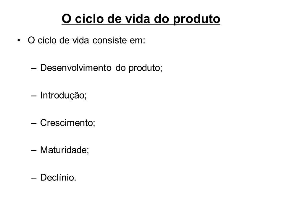O ciclo de vida do produto O ciclo de vida consiste em: –Desenvolvimento do produto; –Introdução; –Crescimento; –Maturidade; –Declínio.