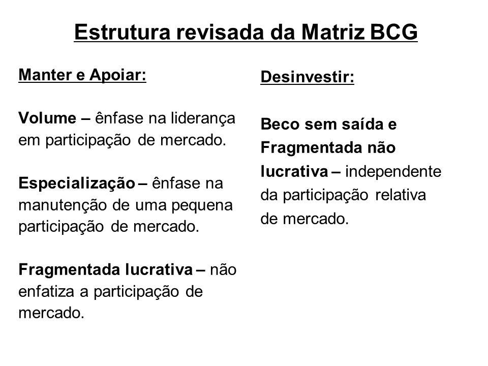 Estrutura revisada da Matriz BCG Manter e Apoiar: Volume – ênfase na liderança em participação de mercado. Especialização – ênfase na manutenção de um