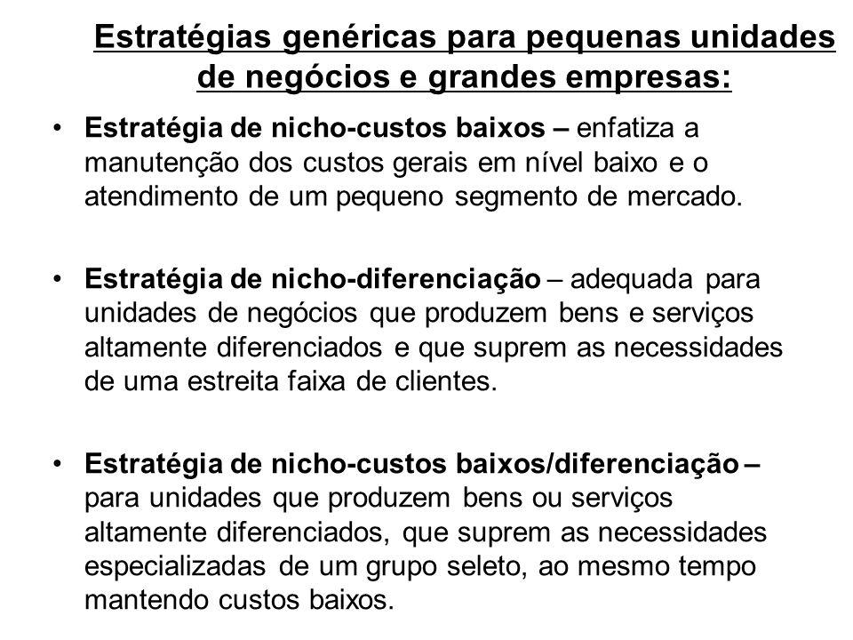 Estratégias genéricas para pequenas unidades de negócios e grandes empresas: Estratégia de nicho-custos baixos – enfatiza a manutenção dos custos gera