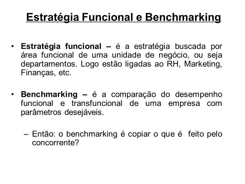 Estratégia Funcional e Benchmarking Estratégia funcional – é a estratégia buscada por área funcional de uma unidade de negócio, ou seja departamentos.