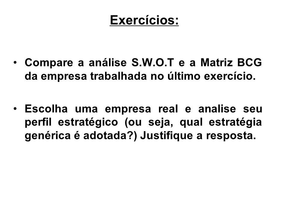 Exercícios: Compare a análise S.W.O.T e a Matriz BCG da empresa trabalhada no último exercício. Escolha uma empresa real e analise seu perfil estratég