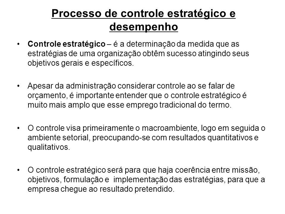 Processo de controle estratégico e desempenho Controle estratégico – é a determinação da medida que as estratégias de uma organização obtêm sucesso at