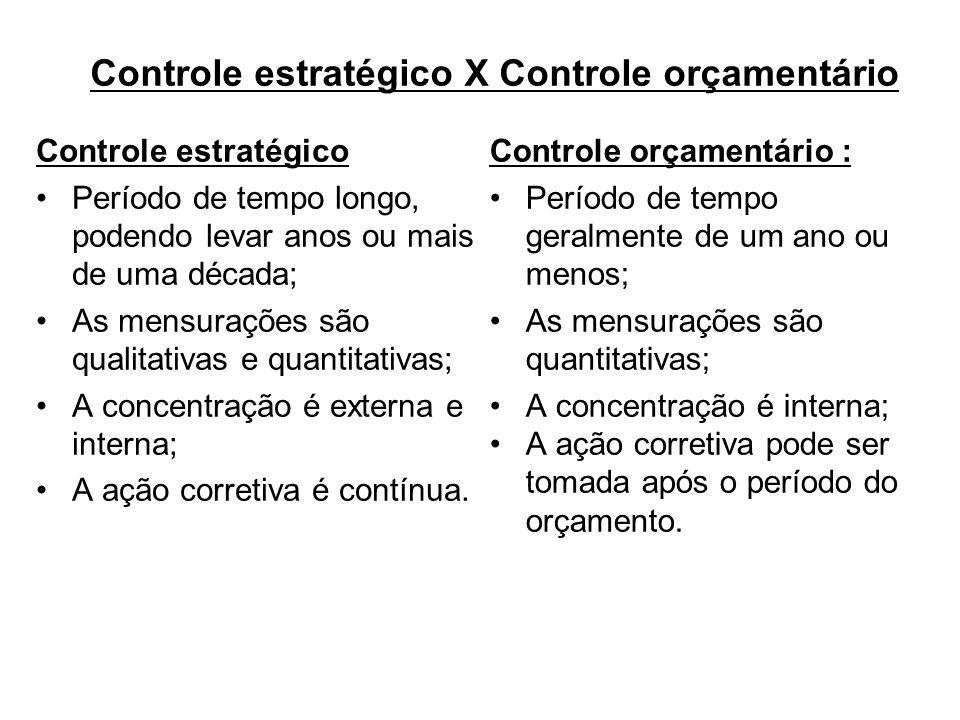 Controle estratégico X Controle orçamentário Controle estratégico Período de tempo longo, podendo levar anos ou mais de uma década; As mensurações são