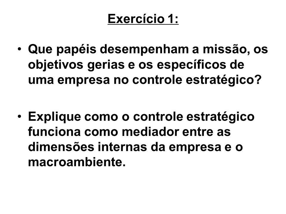 Exercício 1: Que papéis desempenham a missão, os objetivos gerias e os específicos de uma empresa no controle estratégico? Explique como o controle es