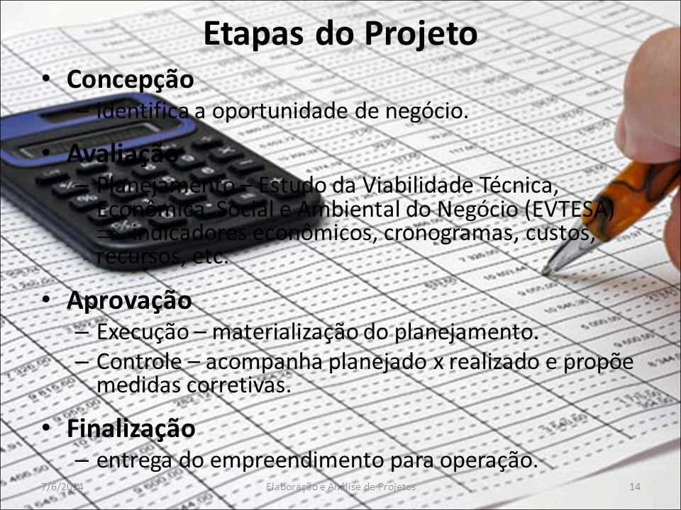 Etapas do Projeto Concepção – identifica a oportunidade de negócio. Avaliação – Planejamento – Estudo da Viabilidade Técnica, Econômica, Social e Ambi