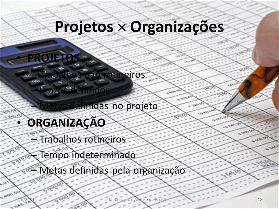 Projetos Organizações PROJETOS – Trabalhos não rotineiros – Prazos definidos – Metas definidas no projeto ORGANIZAÇÃO – Trabalhos rotineiros – Tempo i