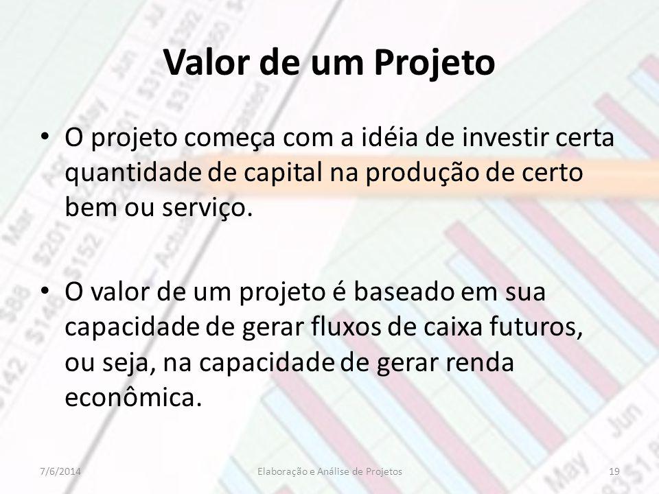 Valor de um Projeto O projeto começa com a idéia de investir certa quantidade de capital na produção de certo bem ou serviço. O valor de um projeto é