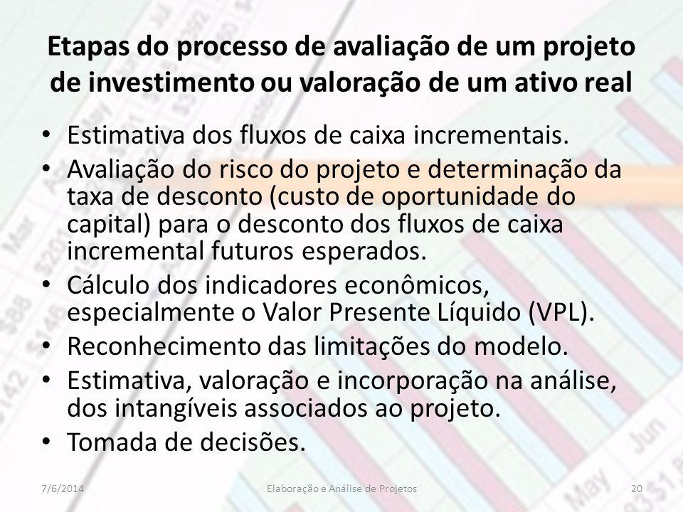 Etapas do processo de avaliação de um projeto de investimento ou valoração de um ativo real Estimativa dos fluxos de caixa incrementais. Avaliação do