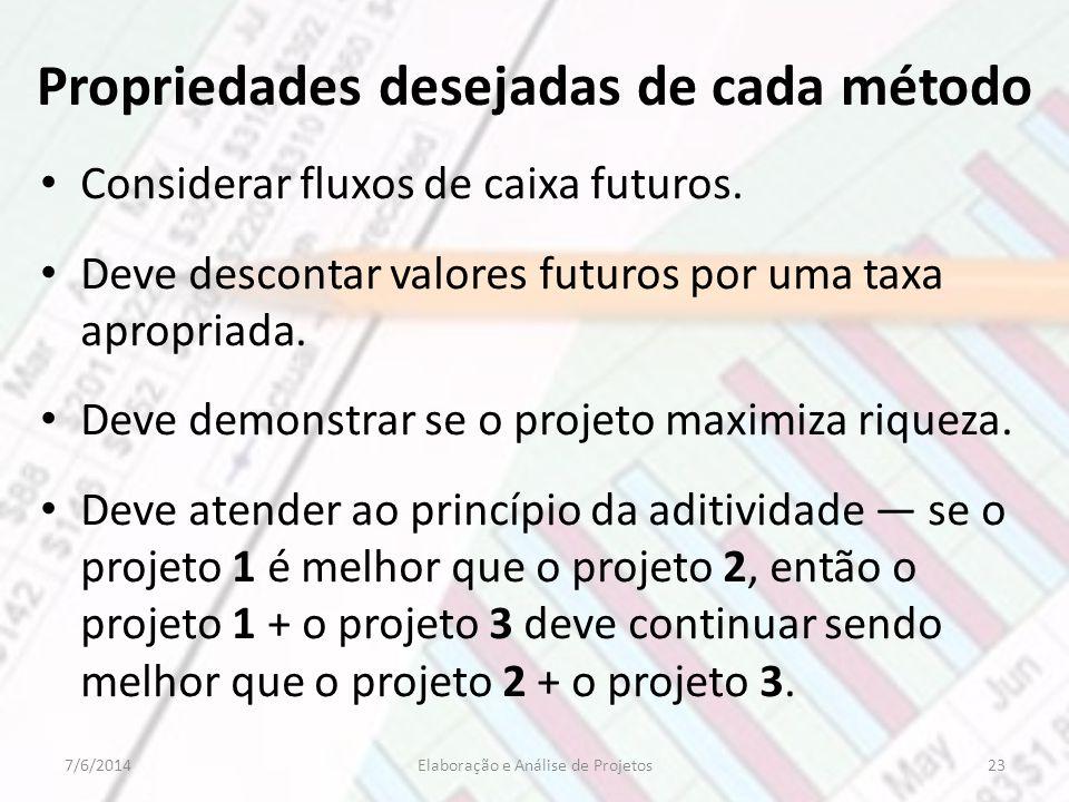 Propriedades desejadas de cada método Considerar fluxos de caixa futuros. Deve descontar valores futuros por uma taxa apropriada. Deve demonstrar se o