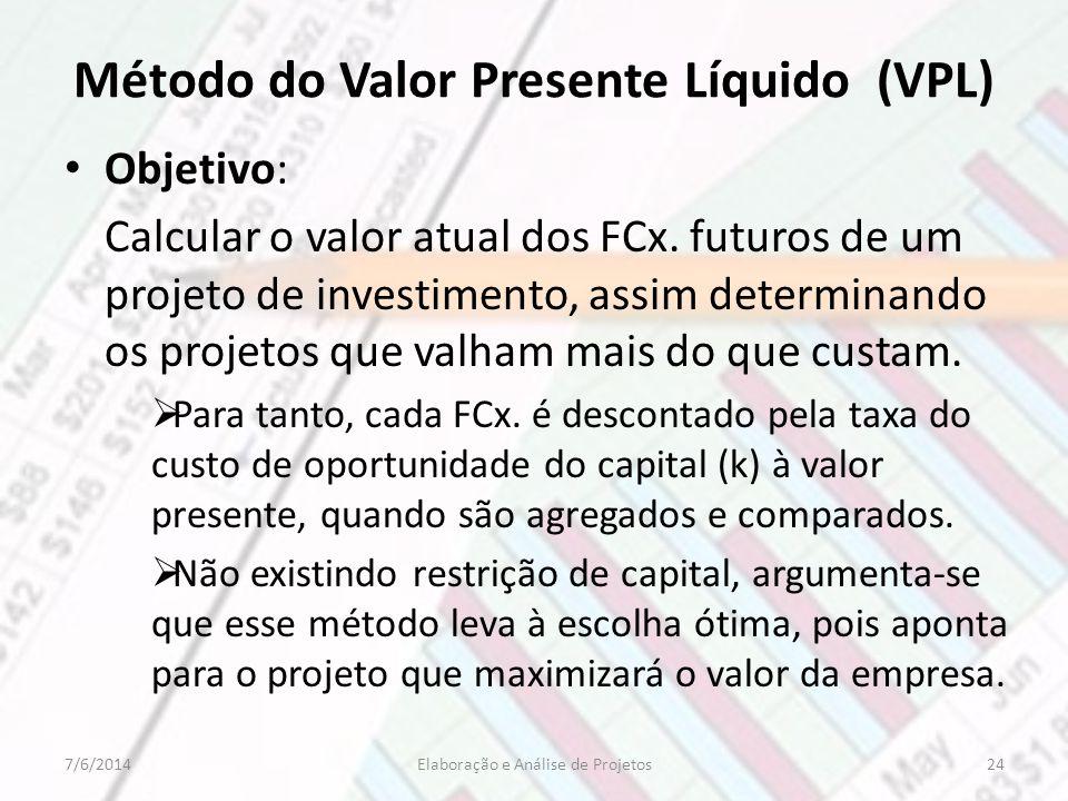 Método do Valor Presente Líquido (VPL) Objetivo: Calcular o valor atual dos FCx. futuros de um projeto de investimento, assim determinando os projetos