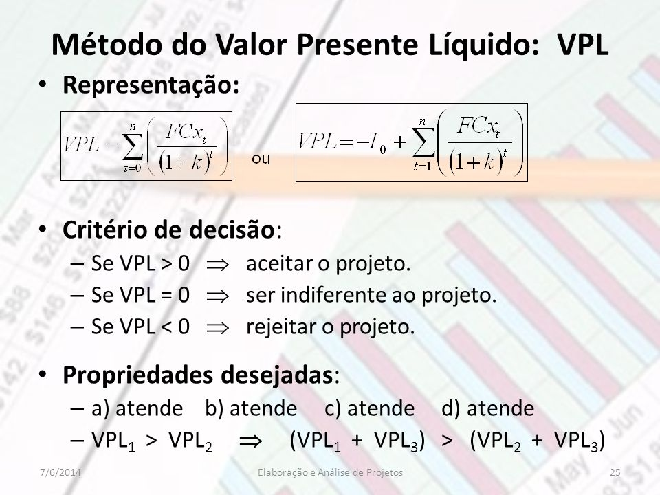 Método do Valor Presente Líquido: VPL Representação: Critério de decisão: – Se VPL > 0 aceitar o projeto. – Se VPL = 0 ser indiferente ao projeto. – S