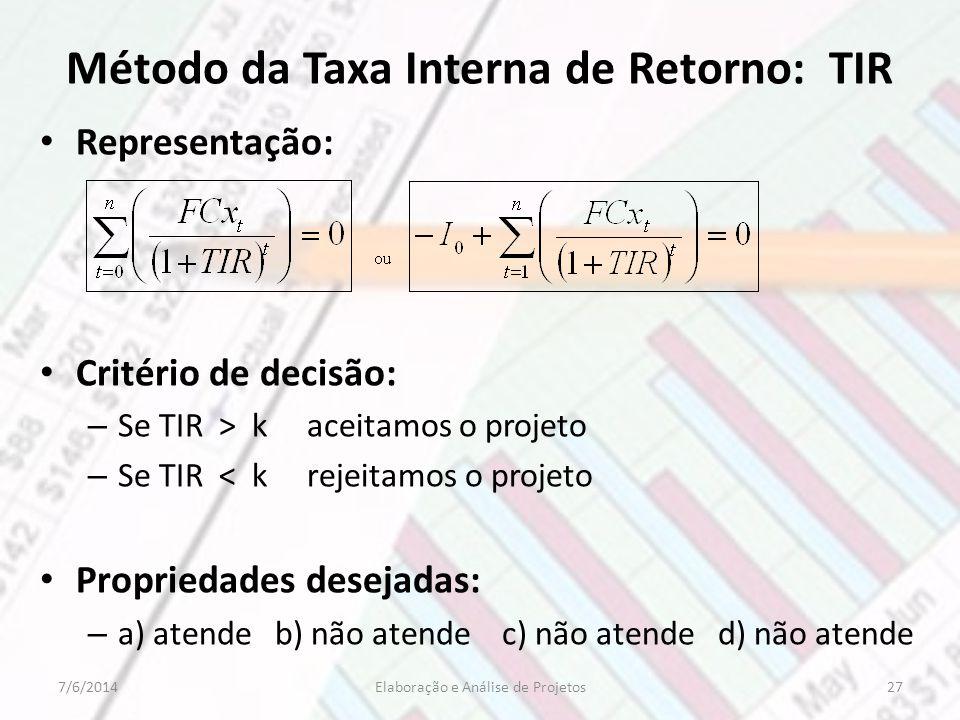 Método da Taxa Interna de Retorno: TIR Representação: Critério de decisão: – Se TIR > k aceitamos o projeto – Se TIR < k rejeitamos o projeto Propried