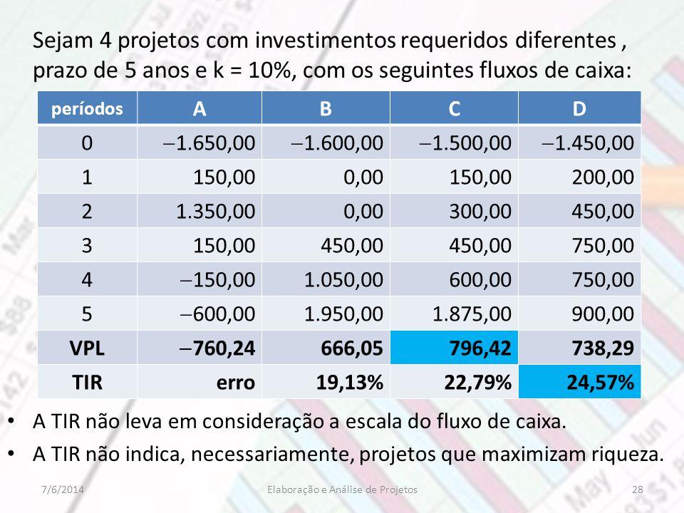 Sejam 4 projetos com investimentos requeridos diferentes, prazo de 5 anos e k = 10%, com os seguintes fluxos de caixa: A TIR não leva em consideração