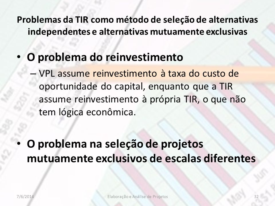 Problemas da TIR como método de seleção de alternativas independentes e alternativas mutuamente exclusivas O problema do reinvestimento – VPL assume reinvestimento à taxa do custo de oportunidade do capital, enquanto que a TIR assume reinvestimento à própria TIR, o que não tem lógica econômica.