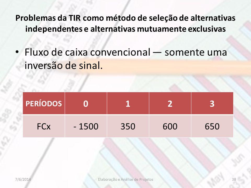 Problemas da TIR como método de seleção de alternativas independentes e alternativas mutuamente exclusivas Fluxo de caixa convencional somente uma inv