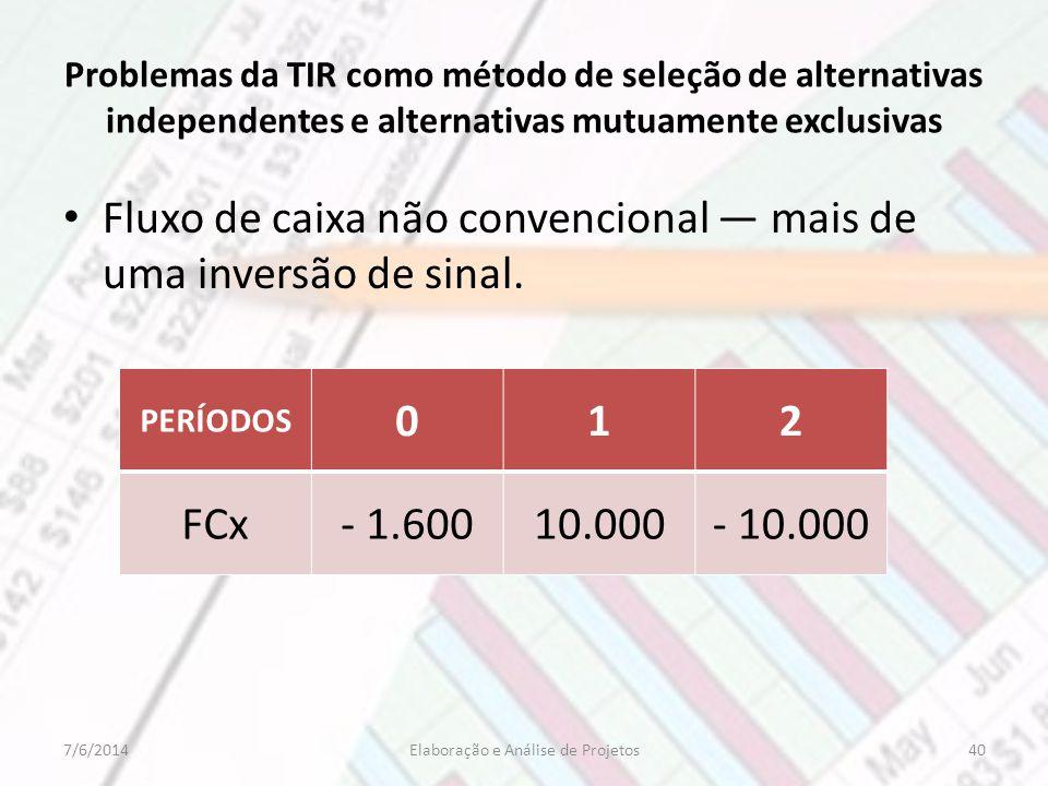 Problemas da TIR como método de seleção de alternativas independentes e alternativas mutuamente exclusivas Fluxo de caixa não convencional mais de uma
