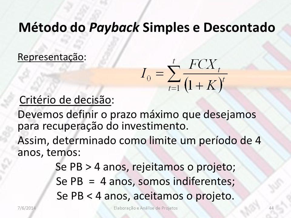 Método do Payback Simples e Descontado Representação: Critério de decisão: Devemos definir o prazo máximo que desejamos para recuperação do investimen
