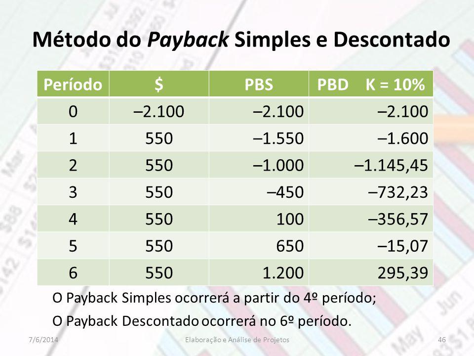 Método do Payback Simples e Descontado O Payback Simples ocorrerá a partir do 4º período; O Payback Descontado ocorrerá no 6º período. 46 Período$PBSP