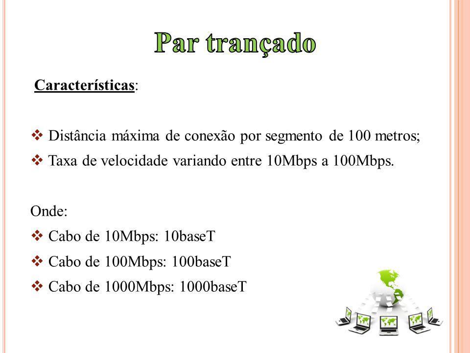 Características: Distância máxima de conexão por segmento de 100 metros; Taxa de velocidade variando entre 10Mbps a 100Mbps. Onde: Cabo de 10Mbps: 10b