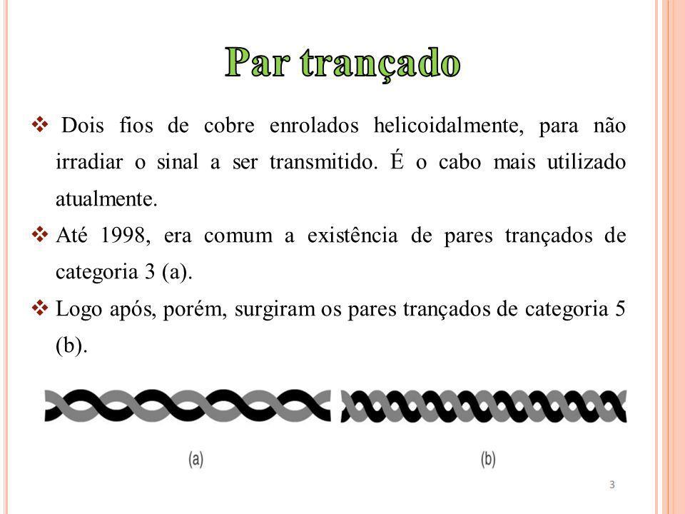 Dois fios de cobre enrolados helicoidalmente, para não irradiar o sinal a ser transmitido.