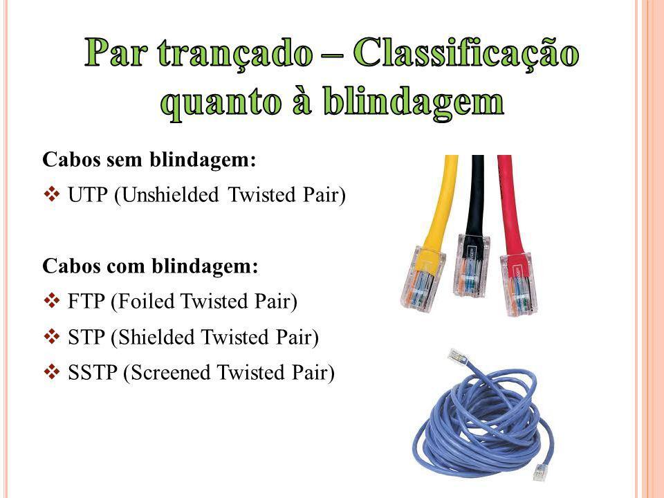 Cabos sem blindagem: UTP (Unshielded Twisted Pair) Cabos com blindagem: FTP (Foiled Twisted Pair) STP (Shielded Twisted Pair) SSTP (Screened Twisted P