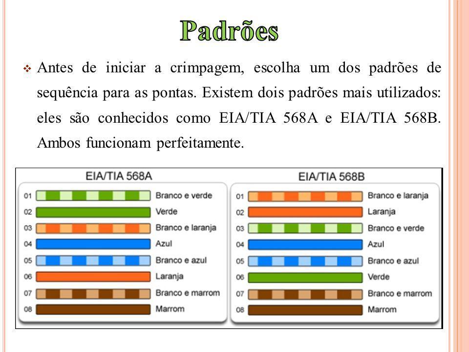 Antes de iniciar a crimpagem, escolha um dos padrões de sequência para as pontas. Existem dois padrões mais utilizados: eles são conhecidos como EIA/T