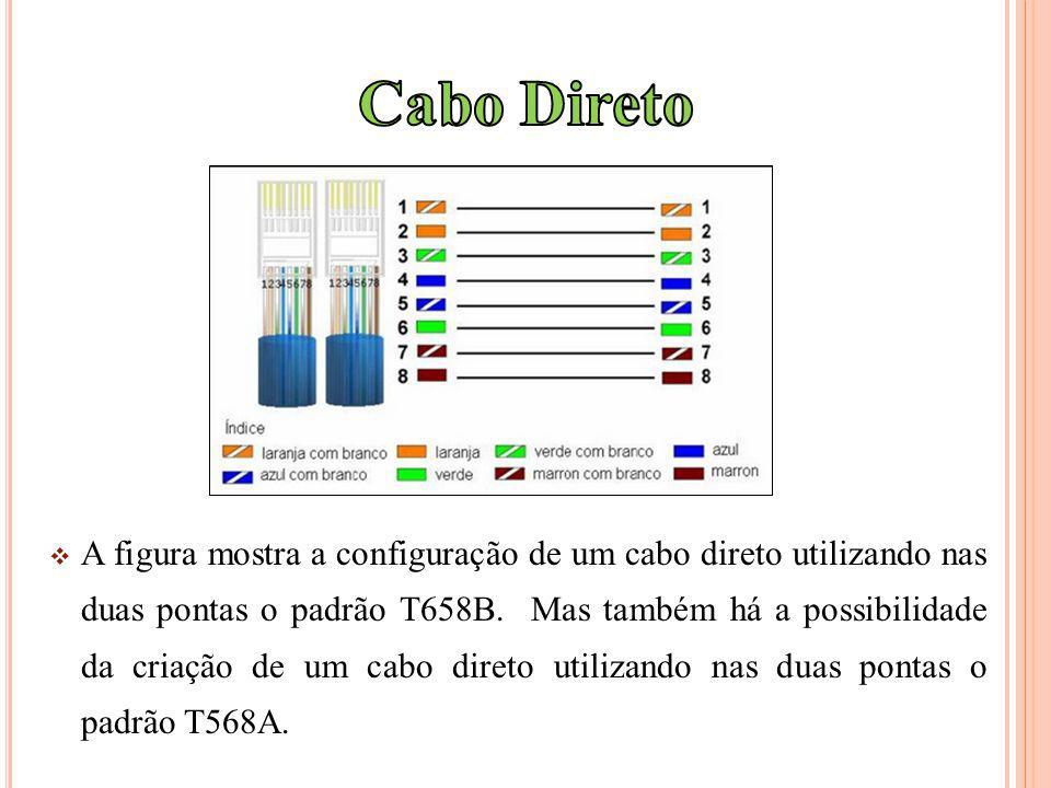 A figura mostra a configuração de um cabo direto utilizando nas duas pontas o padrão T658B. Mas também há a possibilidade da criação de um cabo direto