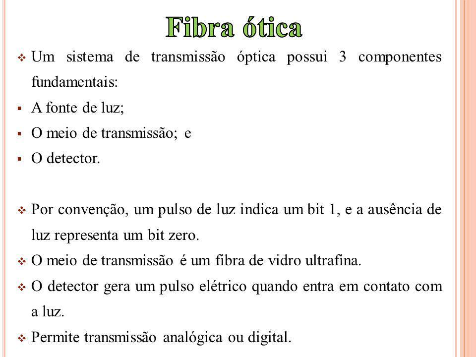 Um sistema de transmissão óptica possui 3 componentes fundamentais: A fonte de luz; O meio de transmissão; e O detector.
