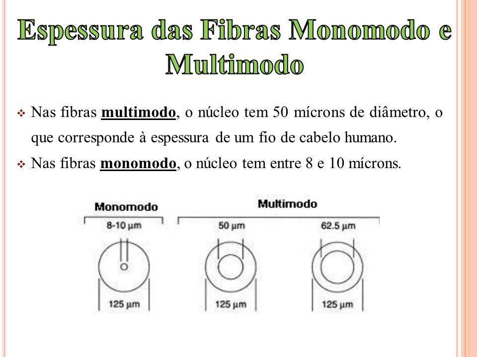 Nas fibras multimodo, o núcleo tem 50 mícrons de diâmetro, o que corresponde à espessura de um fio de cabelo humano.
